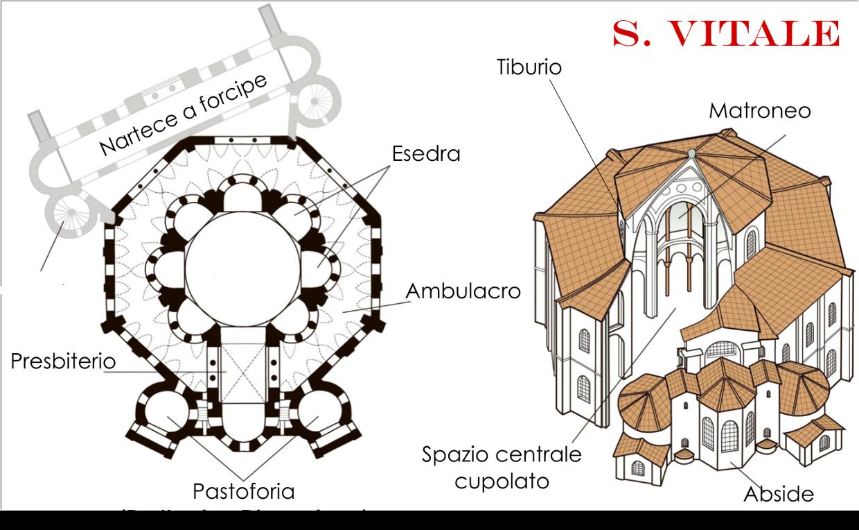 Pianta Basilica di San Vitale a Ravenna